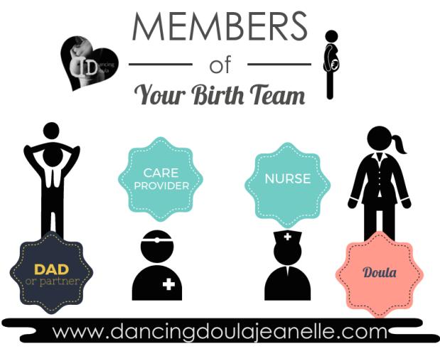 birth_team